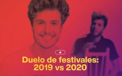 Duelo de festivales: 2019 vs. 2020